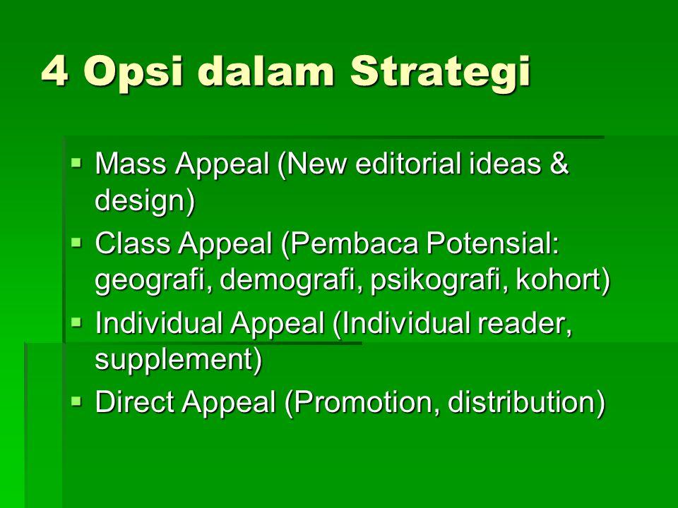 KONGLOMERASI DI INDONESIA  Tidak selalu terbentuk dari aktivitas merger/akuisisi.