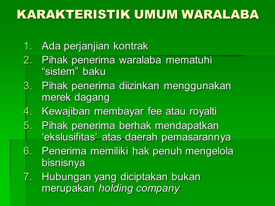 WARALABA/FRANCHISING Waralaba:  Sebuah hak ekslusif untuk mengoperasikan bisnis di daerah yang telah ditentukan .