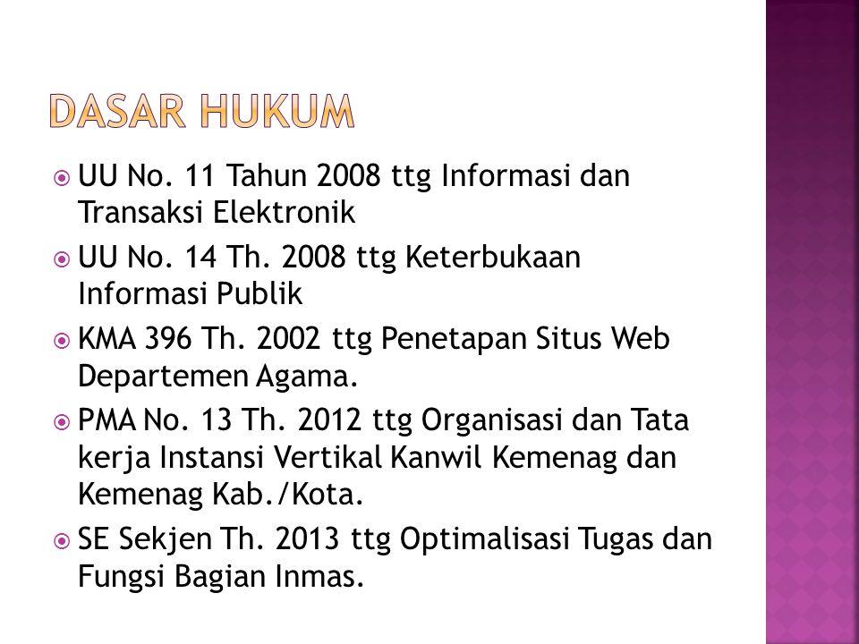  UU No. 11 Tahun 2008 ttg Informasi dan Transaksi Elektronik  UU No. 14 Th. 2008 ttg Keterbukaan Informasi Publik  KMA 396 Th. 2002 ttg Penetapan S