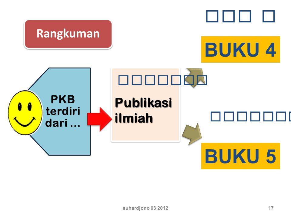 17 Rangkuman PKB terdiri dari … Publikasi ilmiah BUKU 4 BUKU 5 Apa ? Bagaimana ? Menilai suhardjono 03 2012