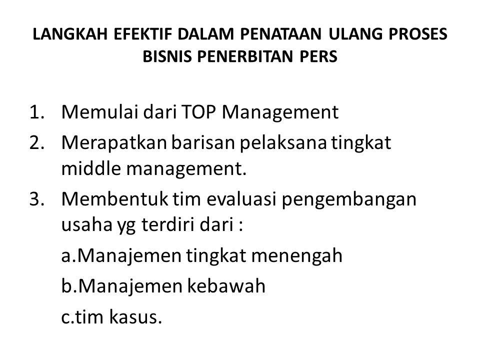 LANGKAH EFEKTIF DALAM PENATAAN ULANG PROSES BISNIS PENERBITAN PERS 1.Memulai dari TOP Management 2.Merapatkan barisan pelaksana tingkat middle managem