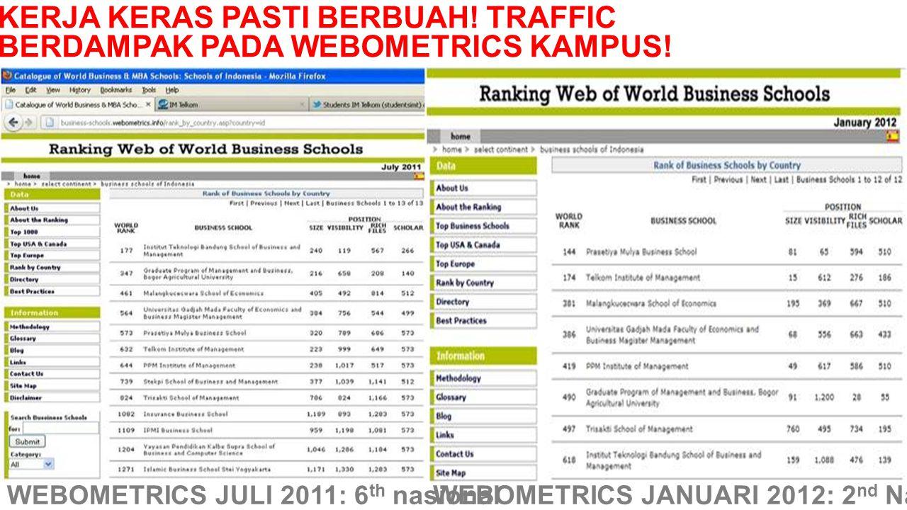 WEBOMETRICS JULI 2011: 6 th nasional KERJA KERAS PASTI BERBUAH.