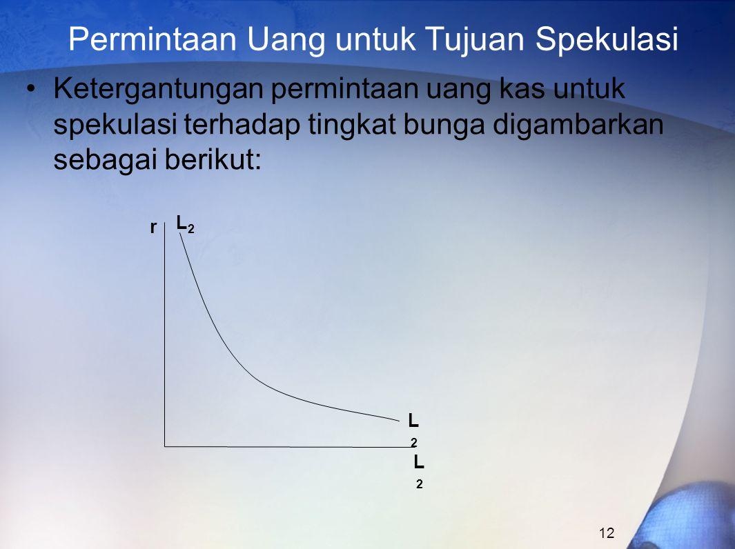 12 Permintaan Uang untuk Tujuan Spekulasi Ketergantungan permintaan uang kas untuk spekulasi terhadap tingkat bunga digambarkan sebagai berikut: r L2L