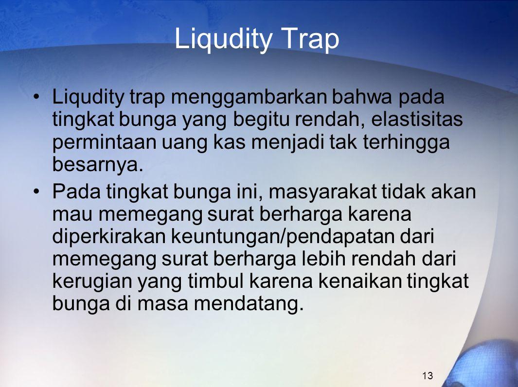 13 Liqudity Trap Liqudity trap menggambarkan bahwa pada tingkat bunga yang begitu rendah, elastisitas permintaan uang kas menjadi tak terhingga besarn