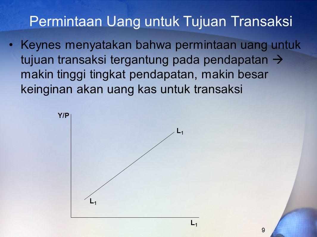 9 Permintaan Uang untuk Tujuan Transaksi Keynes menyatakan bahwa permintaan uang untuk tujuan transaksi tergantung pada pendapatan  makin tinggi ting