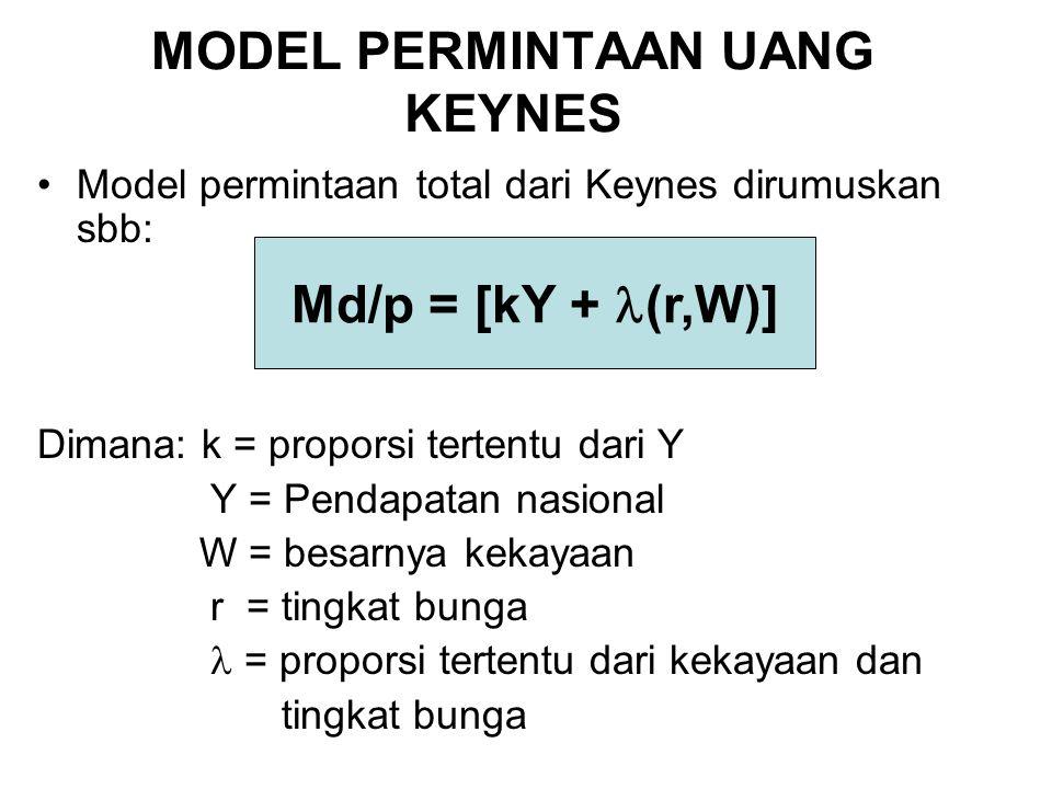 MODEL PERMINTAAN UANG KEYNES Model permintaan total dari Keynes dirumuskan sbb: Dimana: k = proporsi tertentu dari Y Y = Pendapatan nasional W = besar