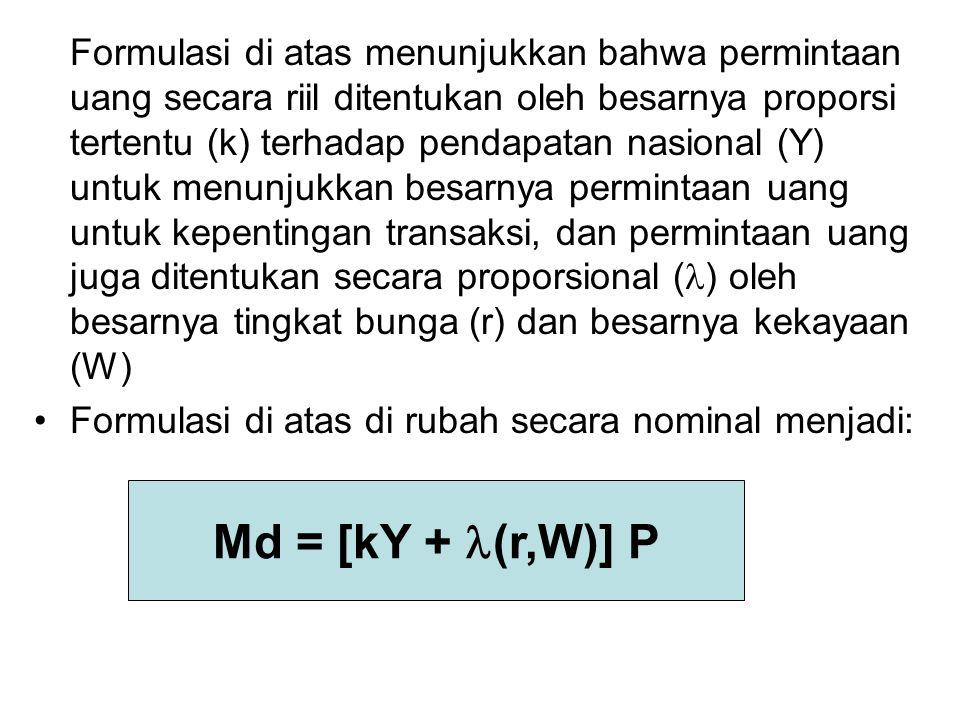 Formulasi di atas menunjukkan bahwa permintaan uang secara riil ditentukan oleh besarnya proporsi tertentu (k) terhadap pendapatan nasional (Y) untuk