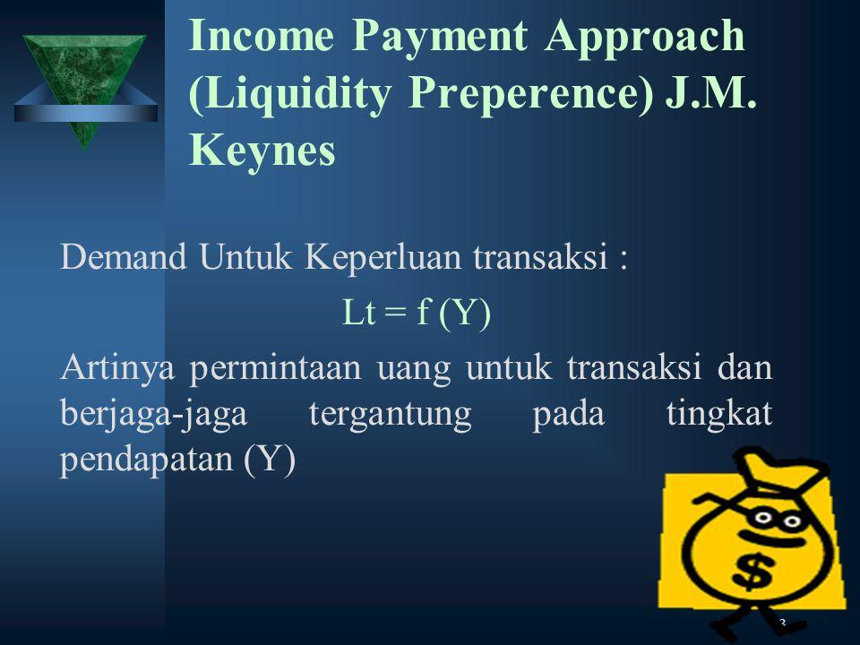 3 Income Payment Approach (Liquidity Preperence) J.M. Keynes Demand Untuk Keperluan transaksi : Lt = f (Y) Artinya permintaan uang untuk transaksi dan