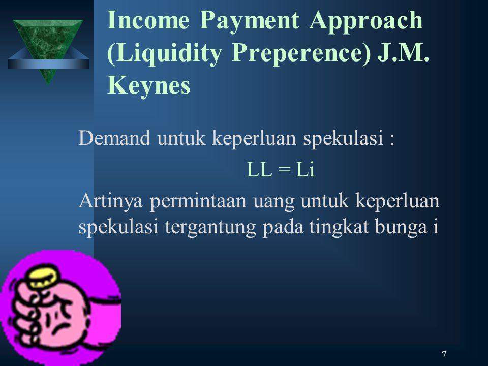7 Income Payment Approach (Liquidity Preperence) J.M. Keynes Demand untuk keperluan spekulasi : LL = Li Artinya permintaan uang untuk keperluan spekul