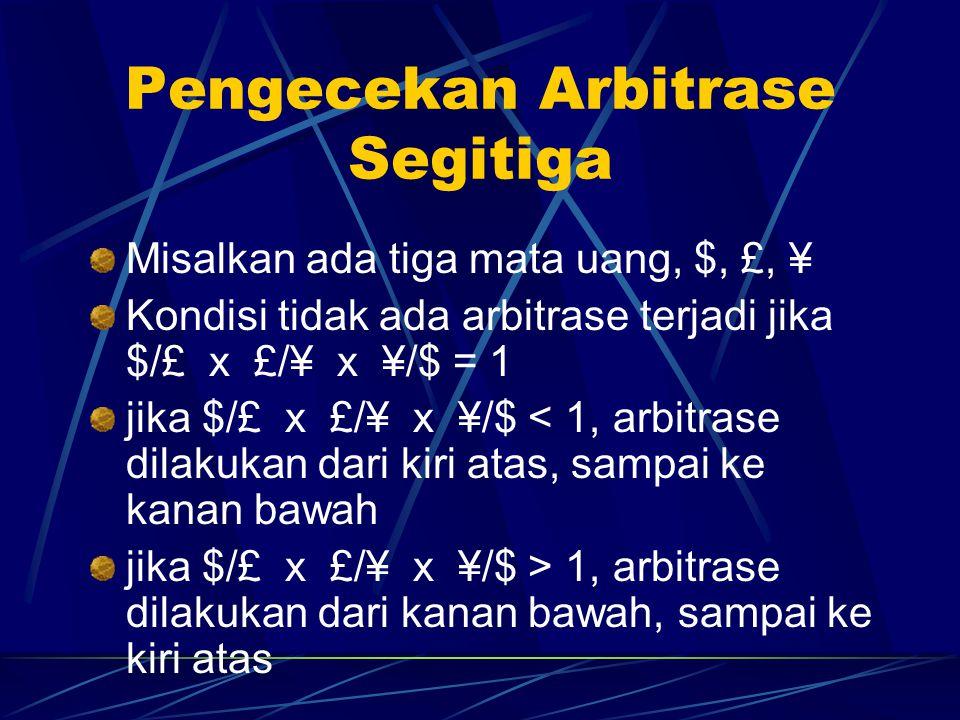 Pengecekan Arbitrase Segitiga Misalkan ada tiga mata uang, $, £, ¥ Kondisi tidak ada arbitrase terjadi jika $/£ x £/¥ x ¥/$ = 1 jika $/£ x £/¥ x ¥/$ <