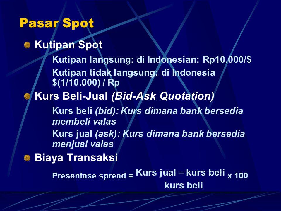 Pasar Spot Kutipan Spot Kutipan langsung: di Indonesian: Rp10.000/$ Kutipan tidak langsung: di Indonesia $(1/10.000) / Rp Kurs Beli-Jual (Bid-Ask Quot