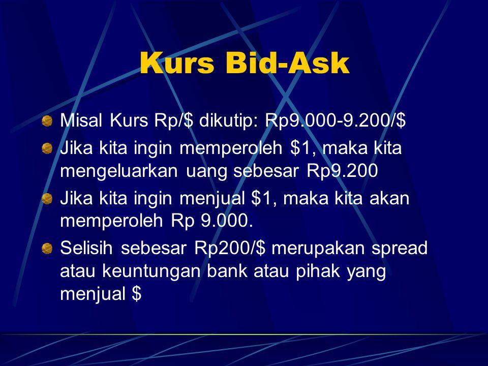 Kurs Bid-Ask Misal Kurs Rp/$ dikutip: Rp9.000-9.200/$ Jika kita ingin memperoleh $1, maka kita mengeluarkan uang sebesar Rp9.200 Jika kita ingin menju