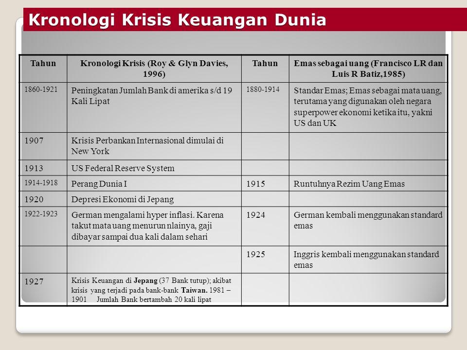 Sistem Keuangan Islam Sektor keuangan dalam Islam pada hakikatnya merupakan sektor yang berkaitan dengan arus uang, dimana aktifitas utamanya adalah i