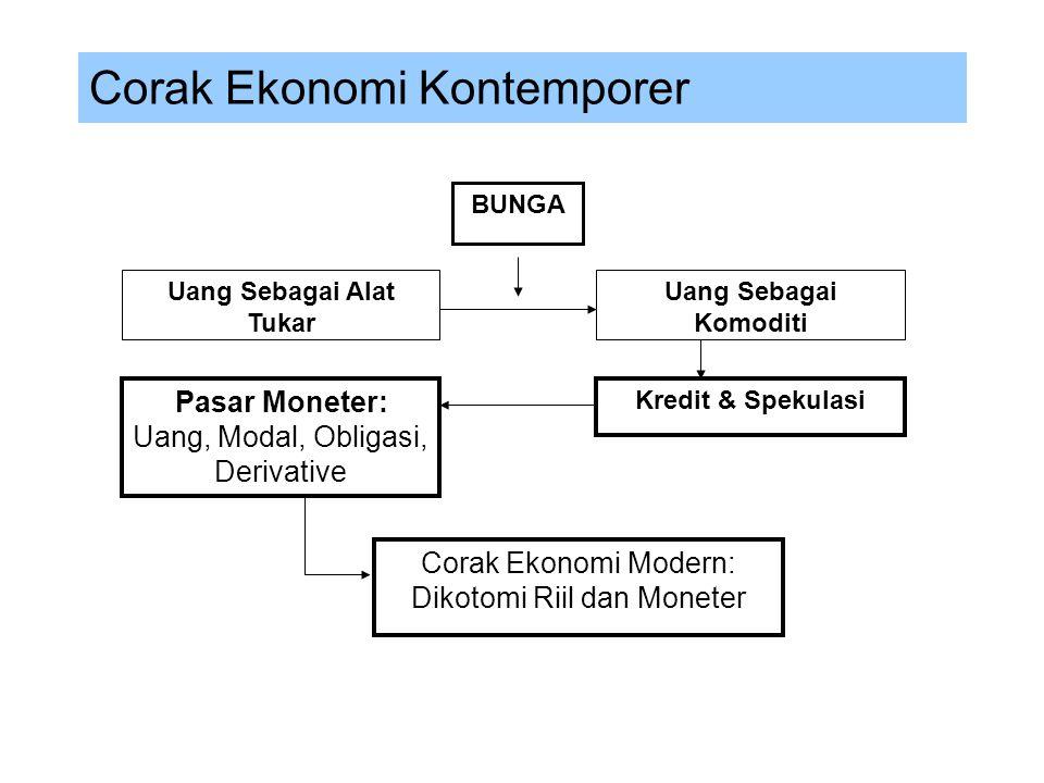 Page 3 Kebijakan Moneter adalah kebijakan pemerintah utk memperbaiki keadaan perekonomian melalui pengaturan jumlah uang beredar. Sistem keuangan isla