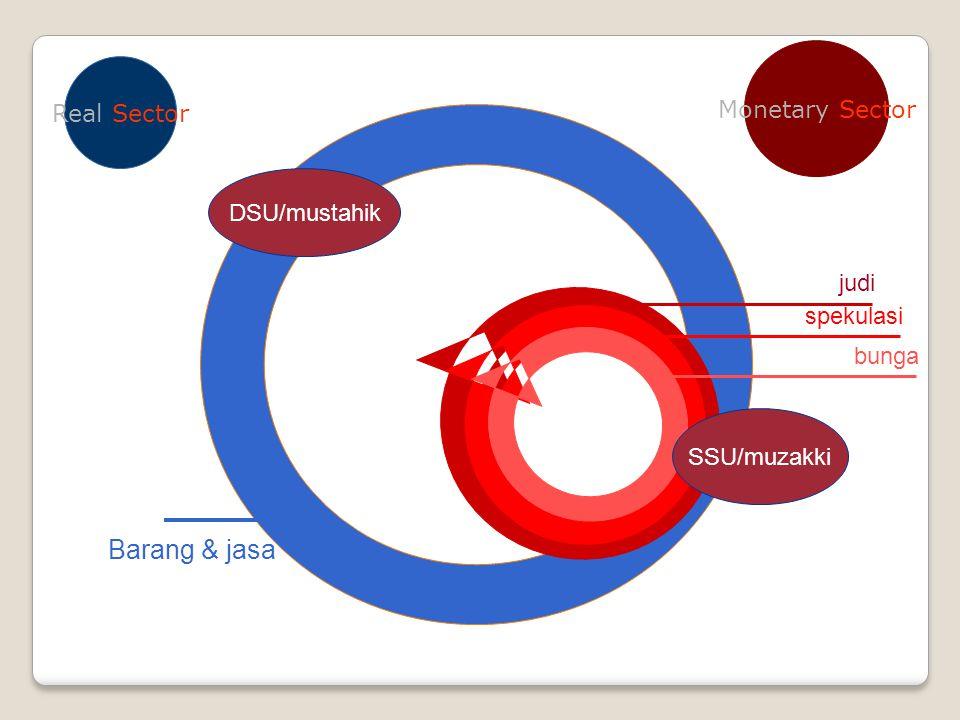 DSU/mustahik Barang & jasa Real Sector Monetary Sector spekulasi bunga SSU/muzakki
