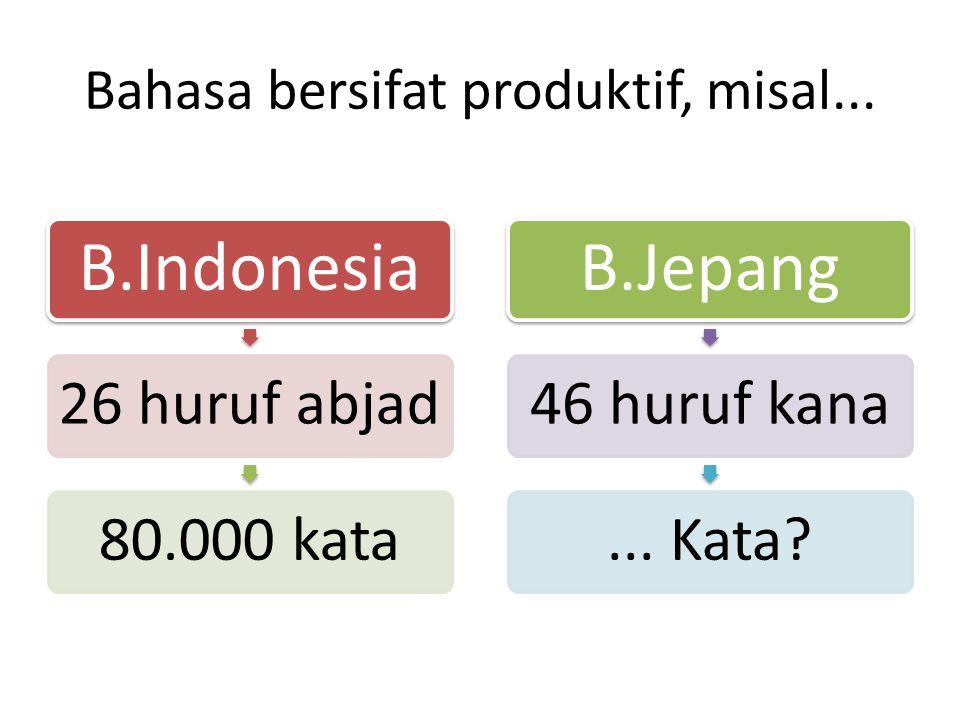 Bahasa bersifat produktif, misal... B.Indonesia 26 huruf abjad80.000 kata B.Jepang 46 huruf kana... Kata?