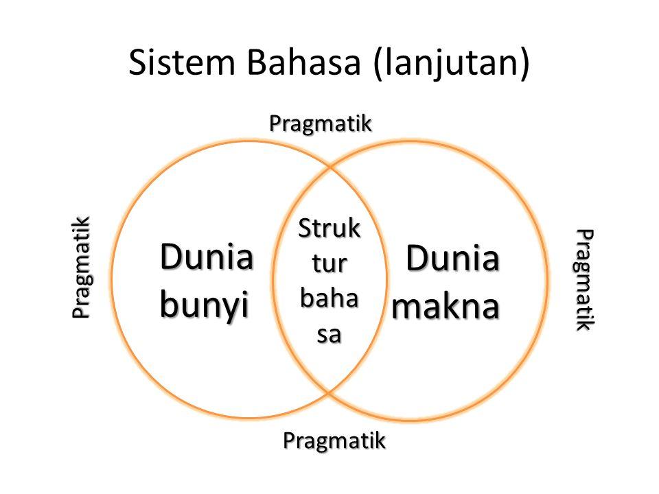 Sistem Bahasa (lanjutan) Duniabunyi Struk tur baha sa Duniamakna Pragmatik Pragmatik Pragmatik Pragmatik