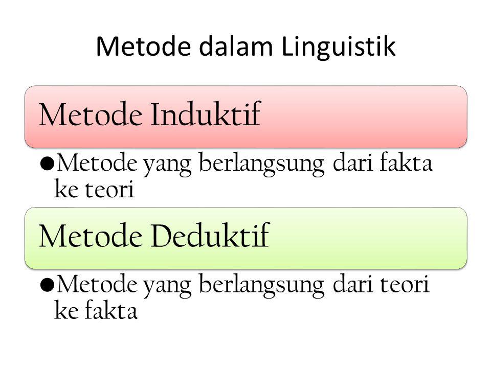 Metode dalam Linguistik Metode Induktif Metode yang berlangsung dari fakta ke teori Metode Deduktif Metode yang berlangsung dari teori ke fakta