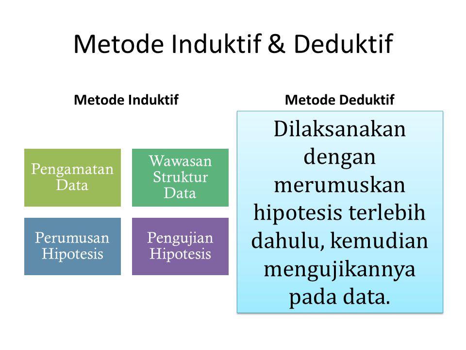 Metode Induktif & Deduktif Metode Induktif Pengamatan Data Wawasan Struktur Data Perumusan Hipotesis Pengujian Hipotesis Metode Deduktif Dilaksanakan