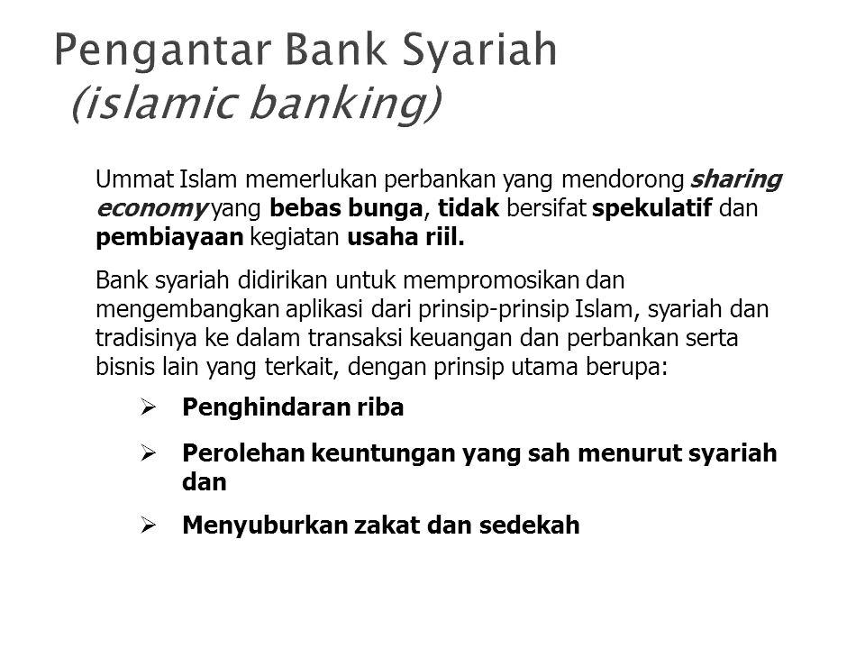 Surplus unitBANK Deficit unit -Titipan - Investasi - Jual-beli Bagi hasil / keuntungan jual-beli Bagi hasil / bonus Bank Syariah dengan konsep sharing based tidak menghadapi negative spread