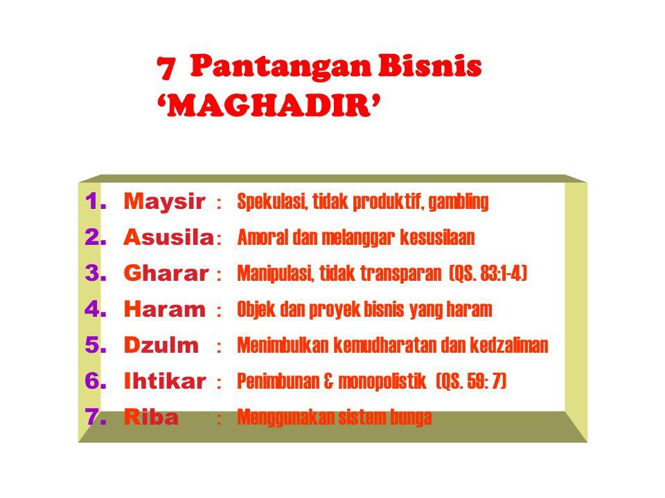 1.Maysir : Spekulasi, tidak produktif, gambling 2.Asusila : Amoral dan melanggar kesusilaan 3.Gharar : Manipulasi, tidak transparan (QS.