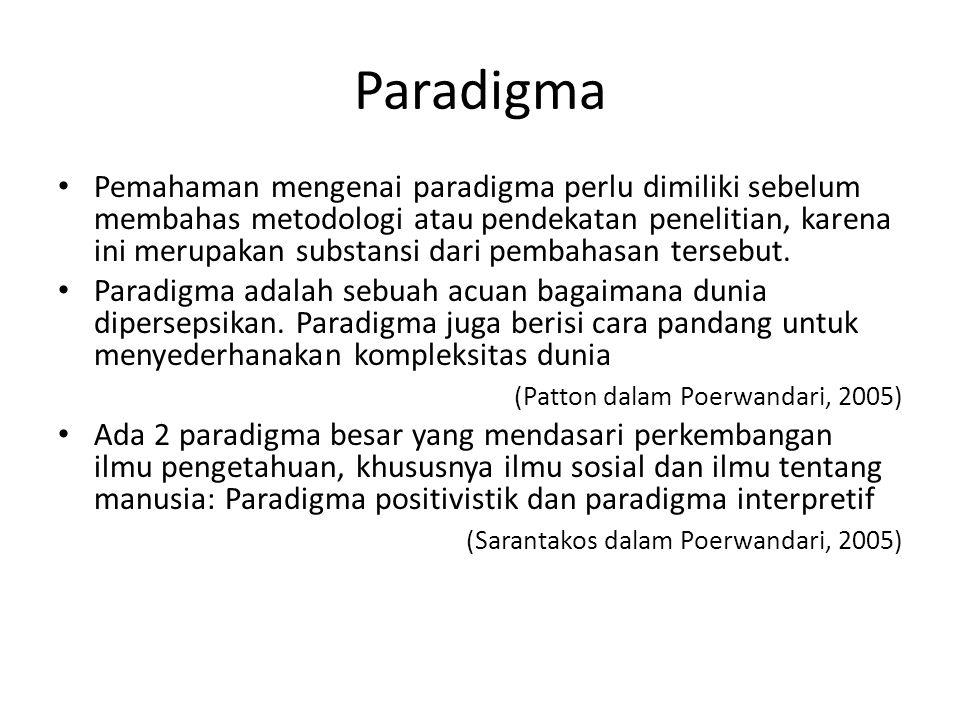 Paradigma Positivistik Paradigma ini menyatakan bahwa ilmu didasarkan atas hukum dan prosedur baku.