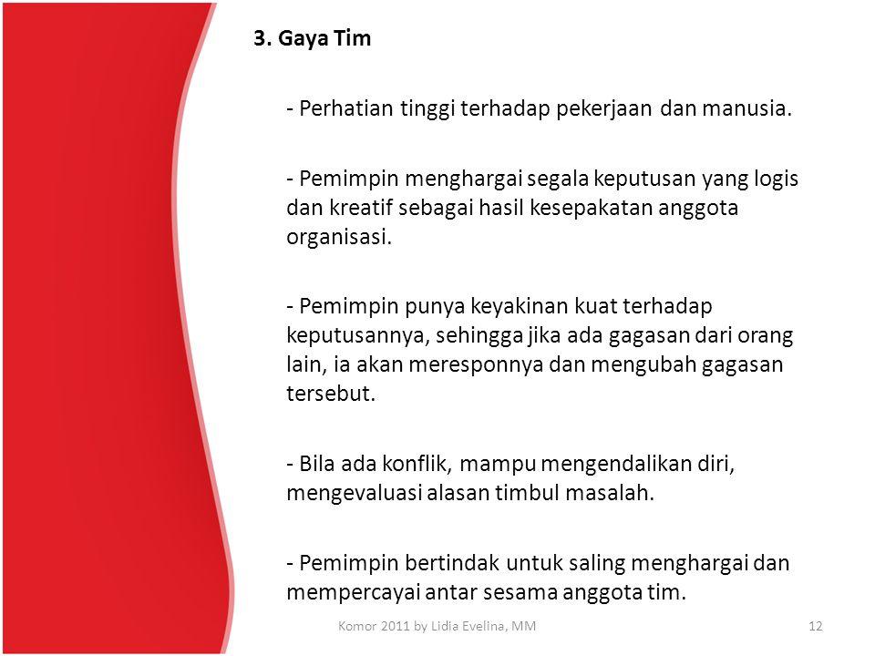 3. Gaya Tim - Perhatian tinggi terhadap pekerjaan dan manusia. - Pemimpin menghargai segala keputusan yang logis dan kreatif sebagai hasil kesepakatan