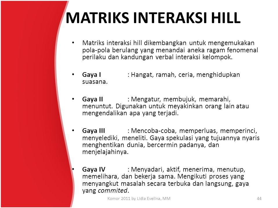MATRIKS INTERAKSI HILL Matriks interaksi hill dikembangkan untuk mengemukakan pola-pola berulang yang menandai aneka ragam fenomenal perilaku dan kand