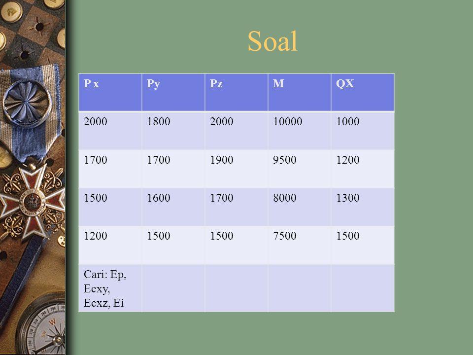 Soal 2. P xPyPzMQX 200018002000100001000 1700 190095001200 15001600170080001300 12001500 75001500 Cari: Ep, Ecxy, Ecxz, Ei