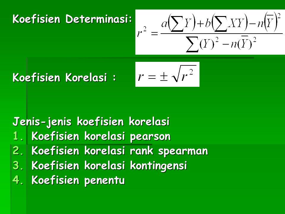 Koefisien Determinasi: Koefisien Korelasi : Jenis-jenis koefisien korelasi 1.Koefisien korelasi pearson 2.Koefisien korelasi rank spearman 3.Koefisien