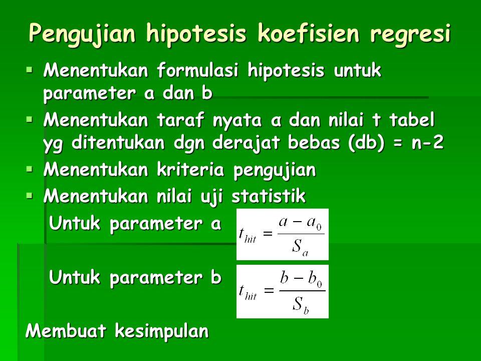 Pengujian hipotesis koefisien regresi  Menentukan formulasi hipotesis untuk parameter a dan b  Menentukan taraf nyata α dan nilai t tabel yg ditentu
