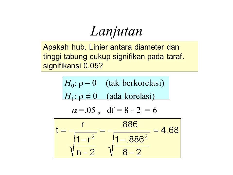 Lanjutan Apakah hub. Linier antara diameter dan tinggi tabung cukup signifikan pada taraf. signifikansi 0,05? H 0 : ρ = 0 (tak berkorelasi) H 1 : ρ ≠