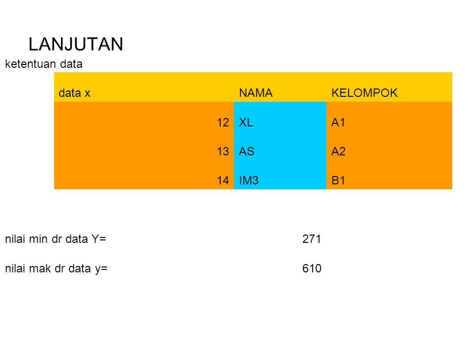 LANJUTAN ketentuan data data xNAMAKELOMPOK 12XLA1 13ASA2 14IM3B1 nilai min dr data Y=271 nilai mak dr data y=610