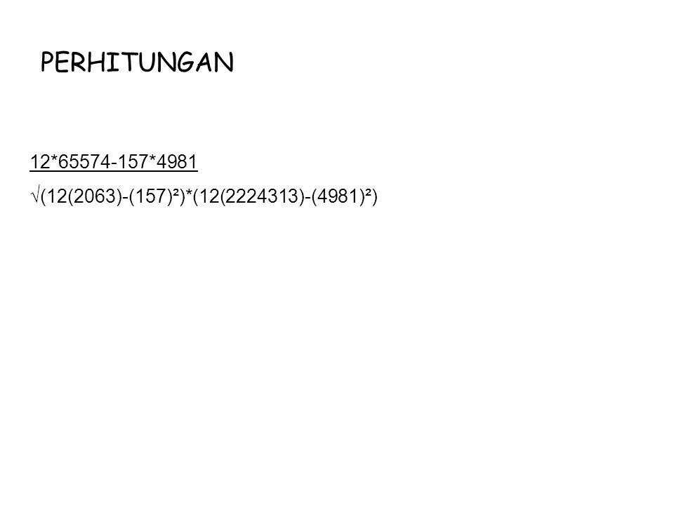 PERHITUNGAN 12*65574-157*4981 √(12(2063)-(157)²)*(12(2224313)-(4981)²)