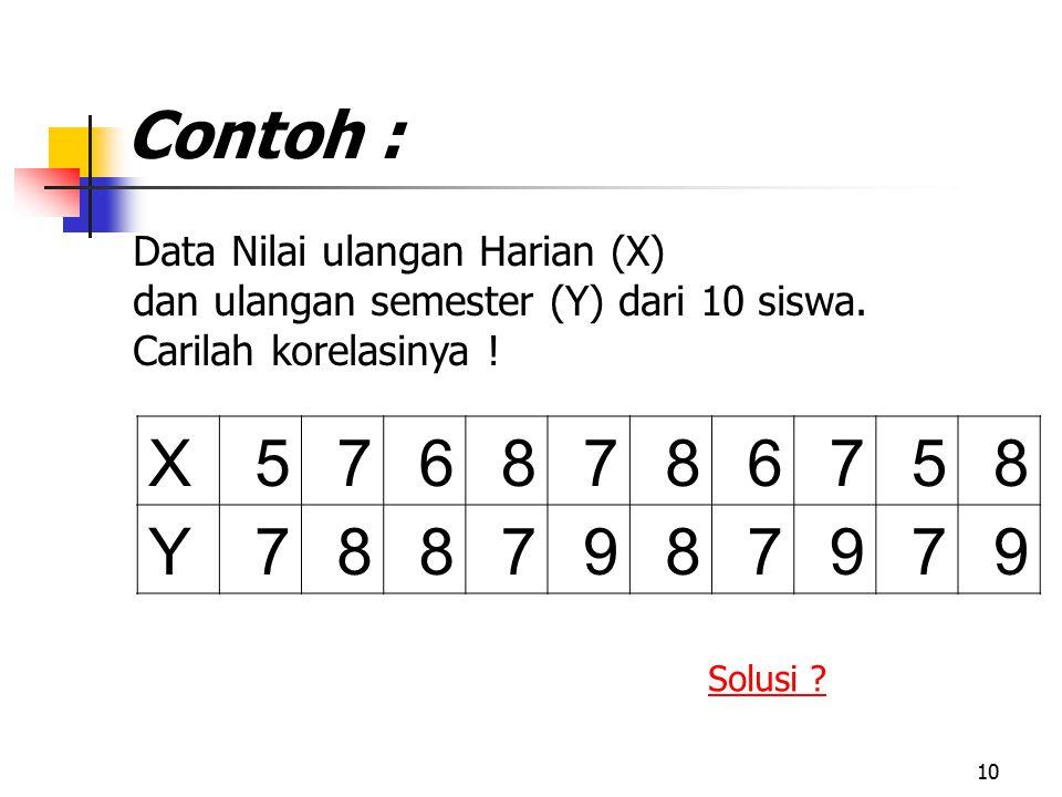 10 Contoh : X5768786758 Y7887987979 Data Nilai ulangan Harian (X) dan ulangan semester (Y) dari 10 siswa. Carilah korelasinya ! Solusi ?