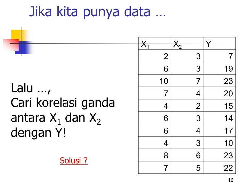 16 Jika kita punya data … X1X1 X2X2 Y 237 6319 10723 7420 4215 6314 6417 4310 8623 7522 Lalu …, Cari korelasi ganda antara X 1 dan X 2 dengan Y! Solus