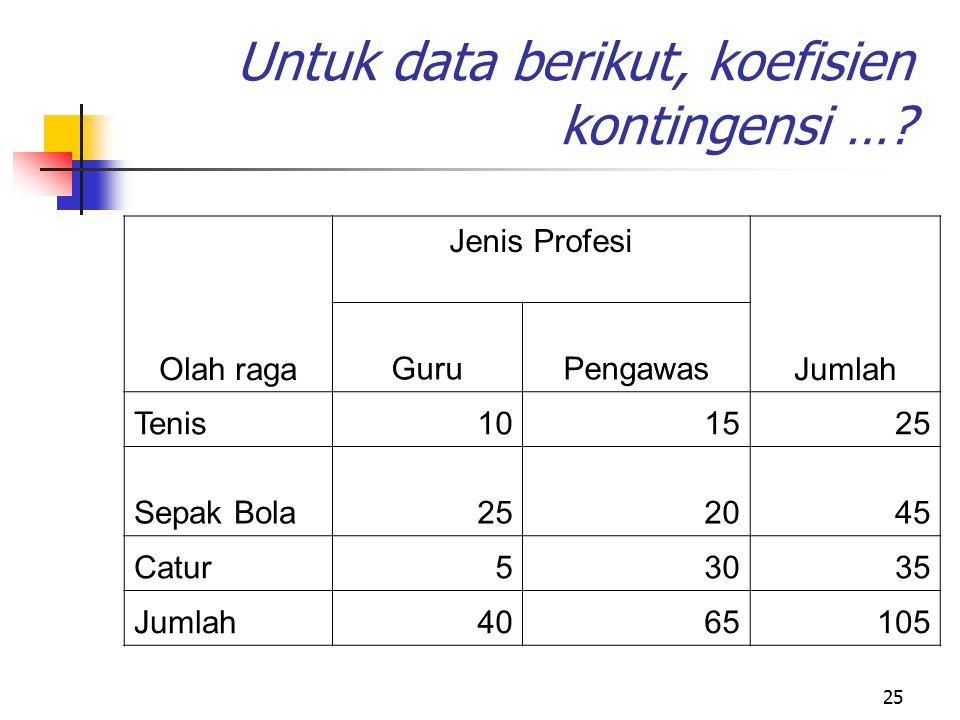 25 Untuk data berikut, koefisien kontingensi …? Olah raga Jenis Profesi Jumlah GuruPengawas Tenis101525 Sepak Bola252045 Catur53035 Jumlah4065105