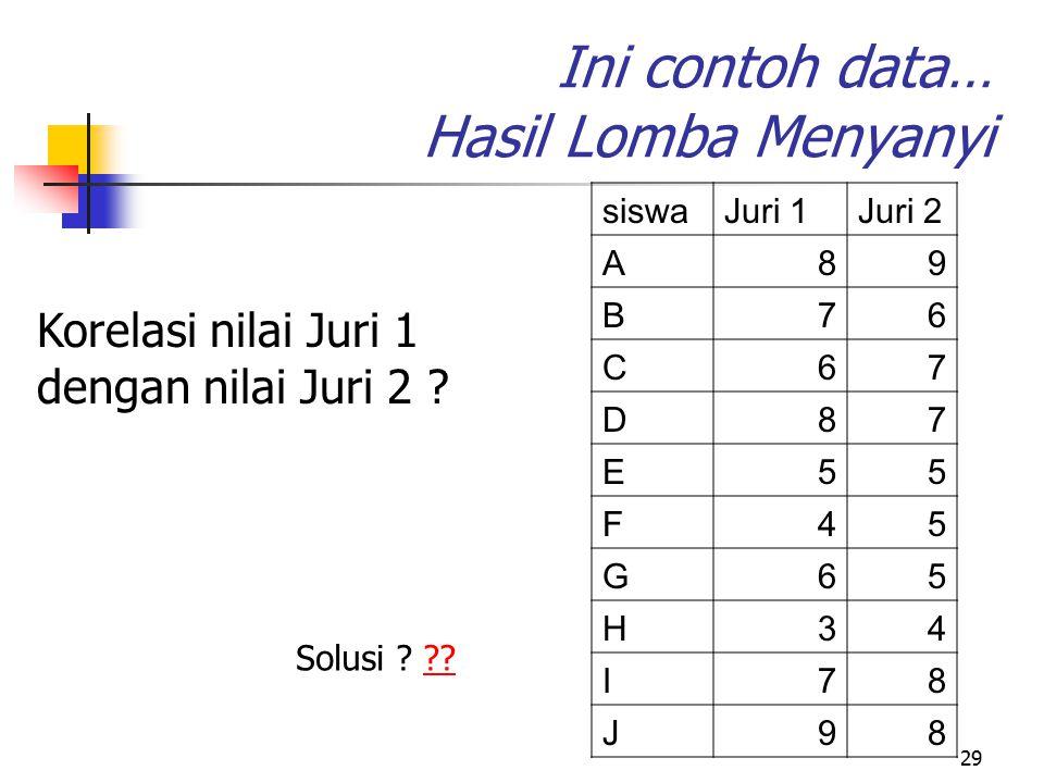 29 Ini contoh data… Hasil Lomba Menyanyi siswaJuri 1Juri 2 A89 B76 C67 D87 E55 F45 G65 H34 I78 J98 Korelasi nilai Juri 1 dengan nilai Juri 2 ? Solusi