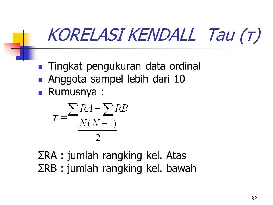 32 KORELASI KENDALL Tau (τ) Tingkat pengukuran data ordinal Anggota sampel lebih dari 10 Rumusnya : τ = ΣRA : jumlah rangking kel. Atas ΣRB : jumlah r