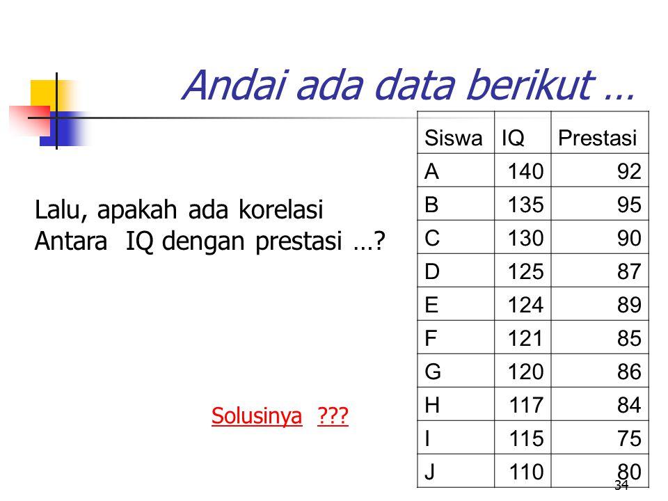 34 Andai ada data berikut … SiswaIQPrestasi A14092 B13595 C13090 D12587 E12489 F12185 G12086 H11784 I11575 J11080 Lalu, apakah ada korelasi Antara IQ