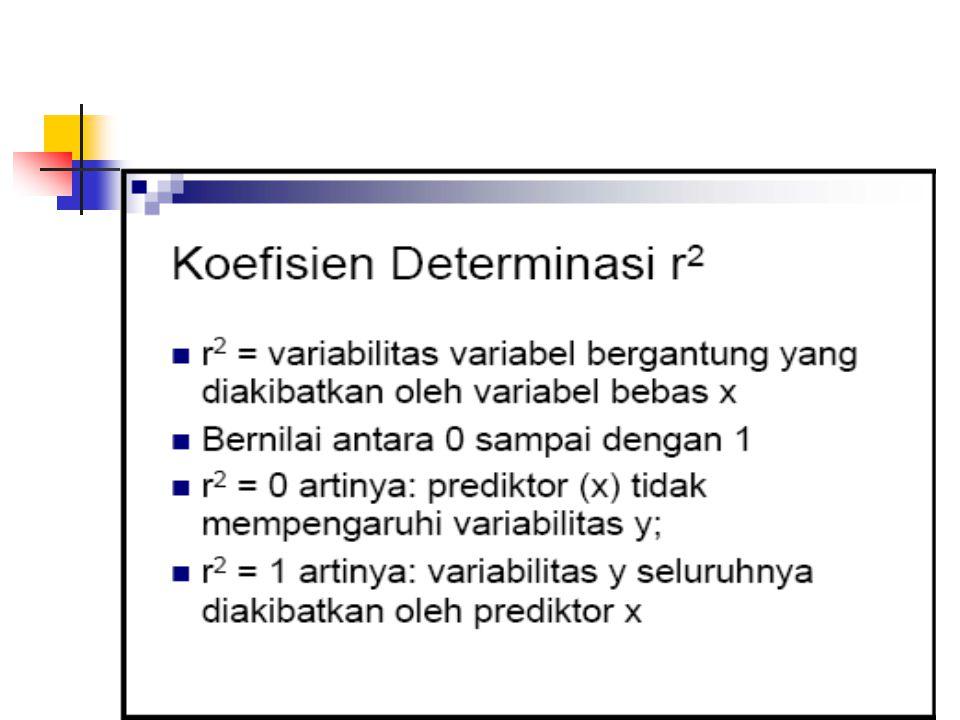 27 Uji signifikansi koefisien C Menggunakan (chi kuadrat).