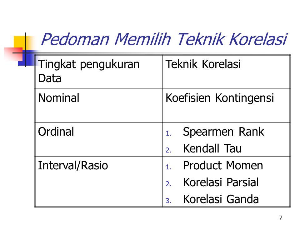 7 Pedoman Memilih Teknik Korelasi Tingkat pengukuran Data Teknik Korelasi NominalKoefisien Kontingensi Ordinal 1. Spearmen Rank 2. Kendall Tau Interva