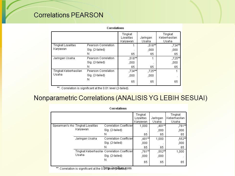 Correlations PEARSON Nonparametric Correlations (ANALISIS YG LEBIH SESUAI) http://rosihan.com