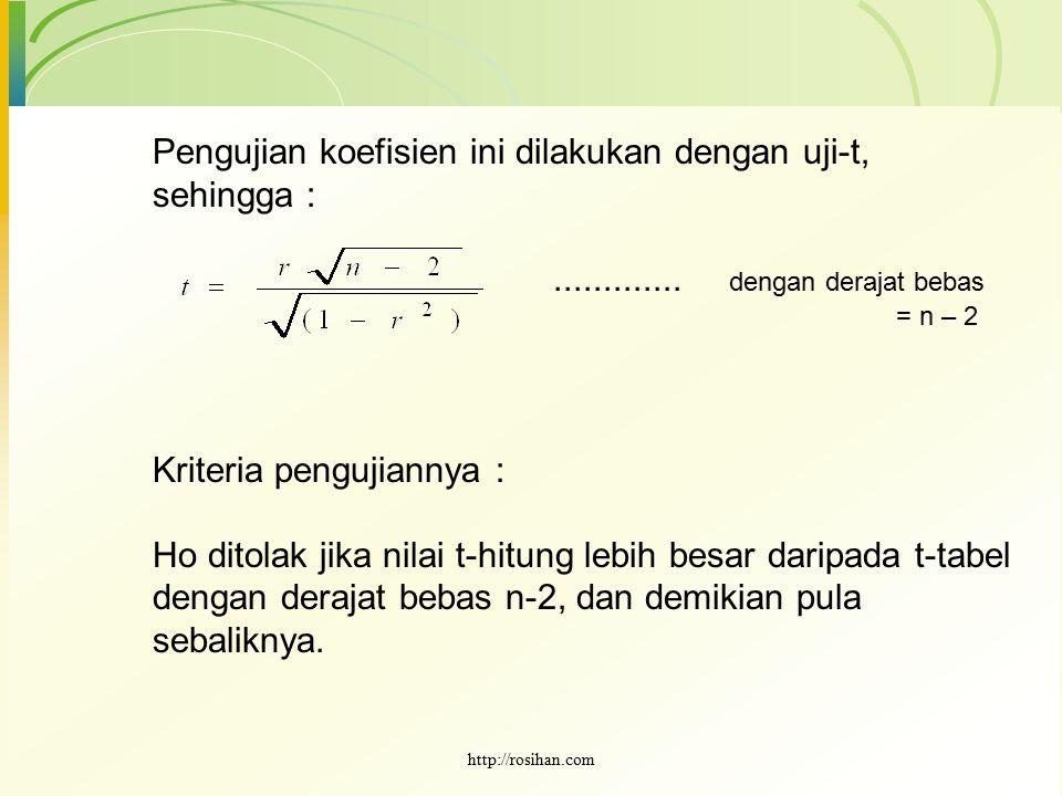 Pengujian koefisien ini dilakukan dengan uji-t, sehingga :............. dengan derajat bebas = n – 2 Kriteria pengujiannya : Ho ditolak jika nilai t-h
