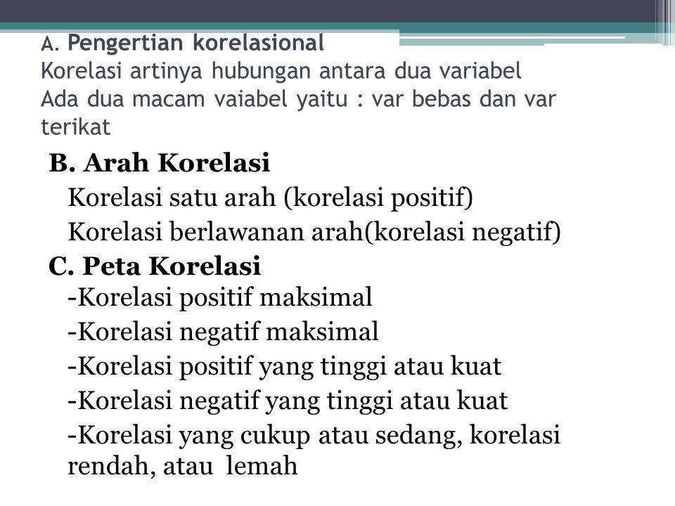 A. Pengertian korelasional Korelasi artinya hubungan antara dua variabel Ada dua macam vaiabel yaitu : var bebas dan var terikat B. Arah Korelasi Kore