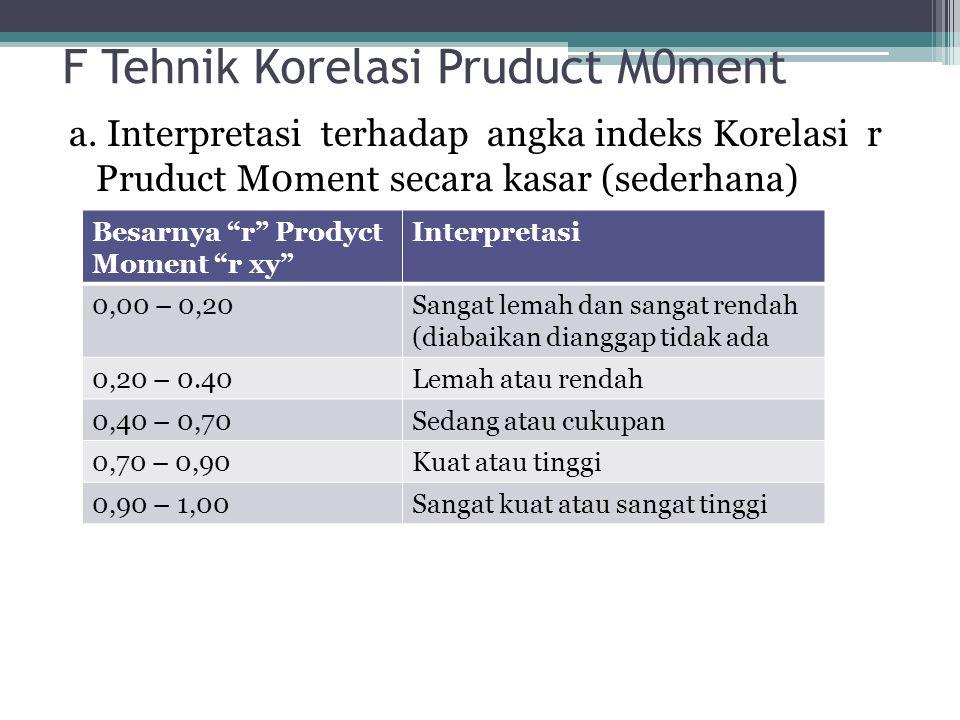 F Tehnik Korelasi Pruduct M0ment a.