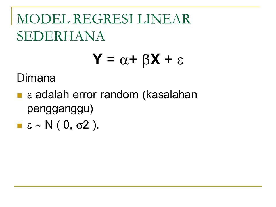 MODEL REGRESI LINEAR SEDERHANA Y =  +  X +  Dimana  adalah error random (kasalahan pengganggu)   N ( 0,  2 ).