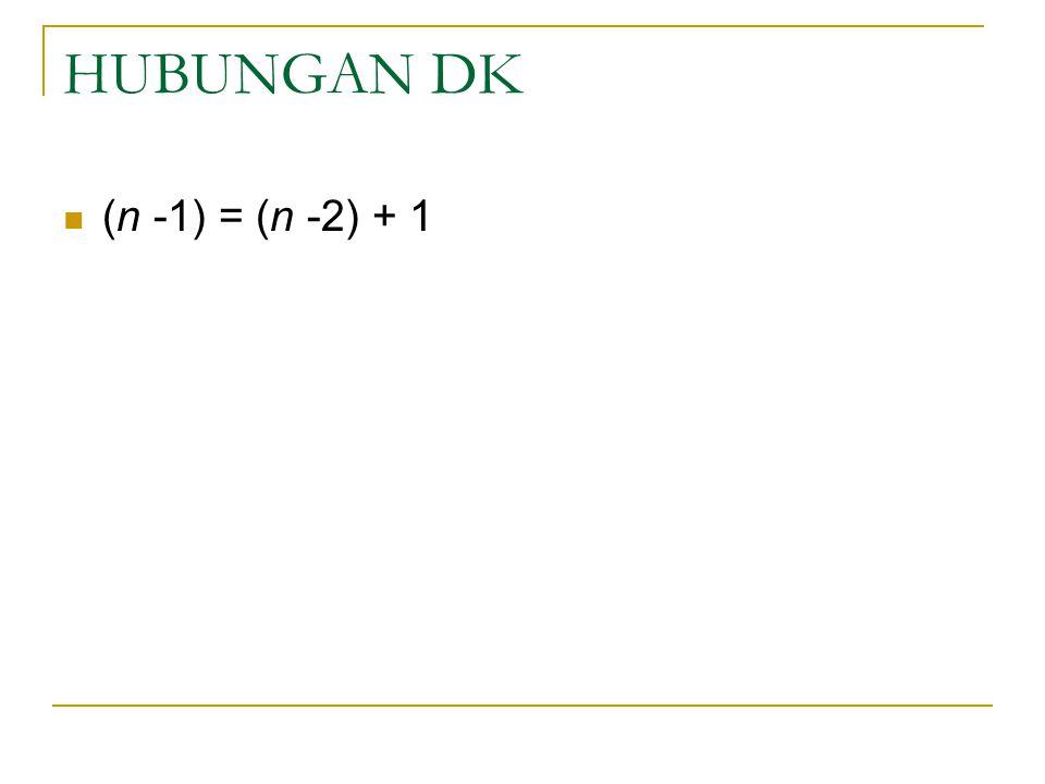 HUBUNGAN DK (n -1) = (n -2) + 1