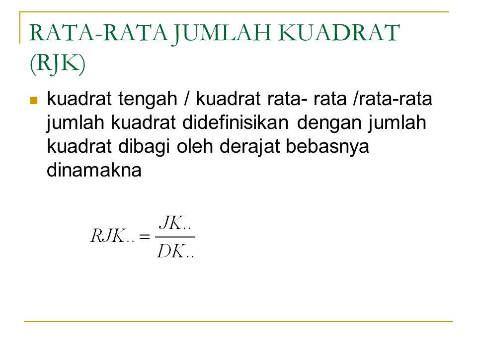 RATA-RATA JUMLAH KUADRAT (RJK) kuadrat tengah / kuadrat rata- rata /rata-rata jumlah kuadrat didefinisikan dengan jumlah kuadrat dibagi oleh derajat b