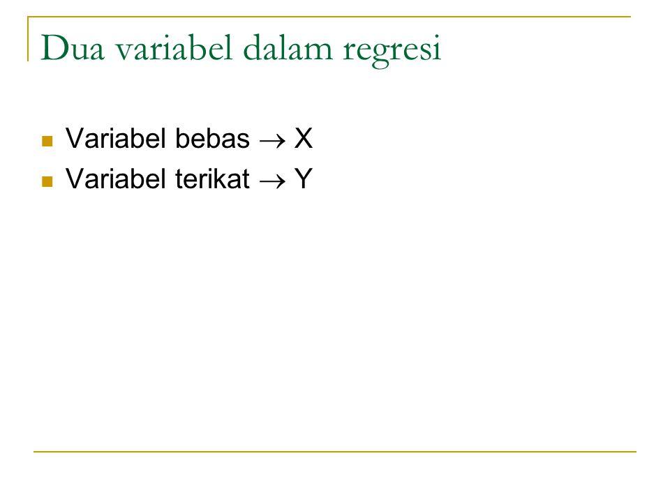Dua variabel dalam regresi Variabel bebas  X Variabel terikat  Y